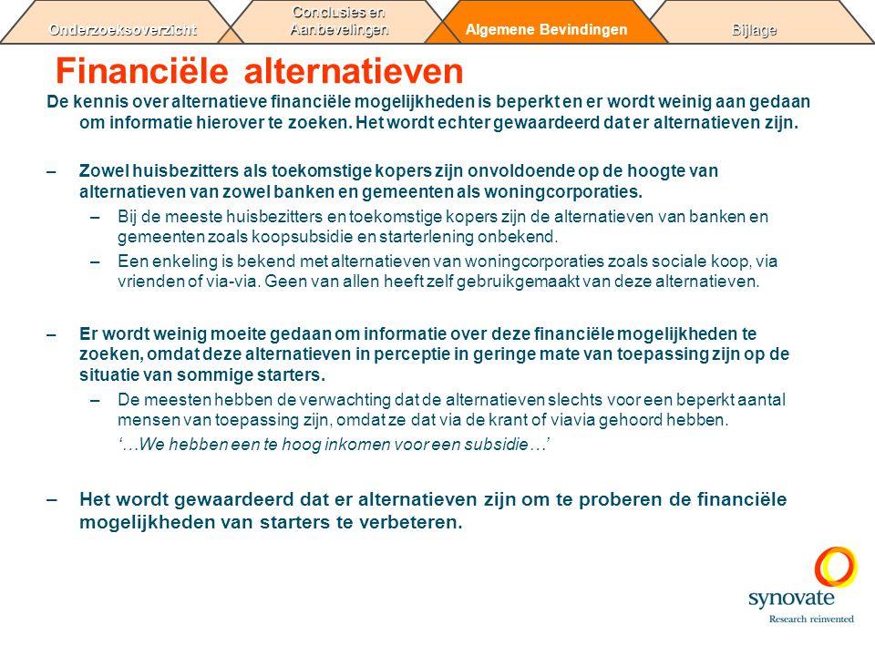 Financiële alternatieven