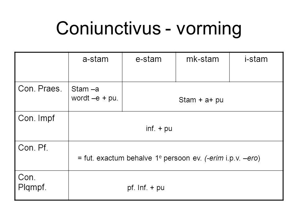 Coniunctivus - vorming