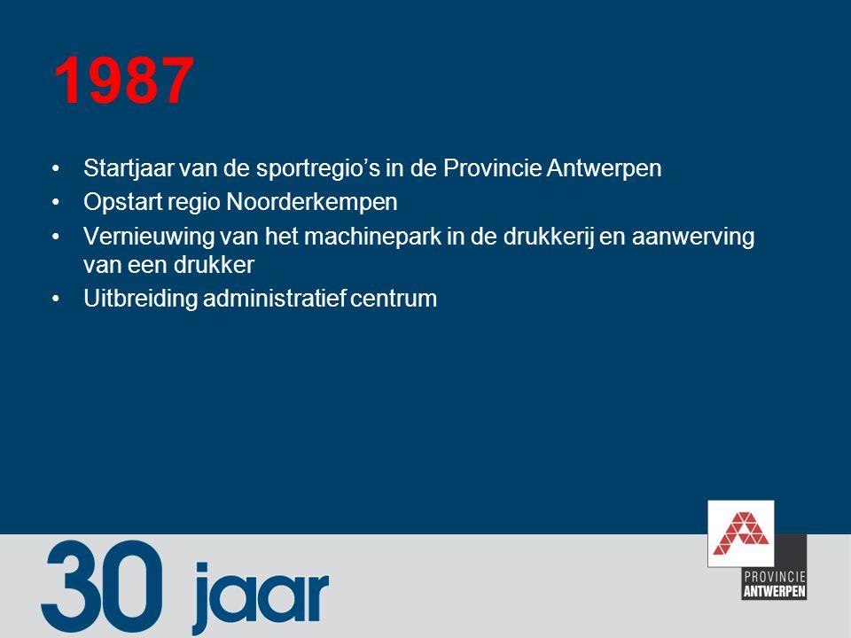 1987 Startjaar van de sportregio's in de Provincie Antwerpen