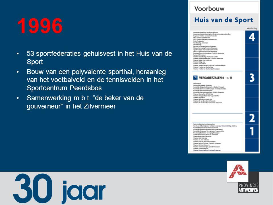 1996 53 sportfederaties gehuisvest in het Huis van de Sport