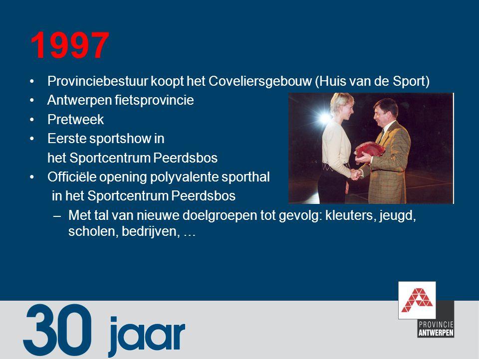 1997 Provinciebestuur koopt het Coveliersgebouw (Huis van de Sport)