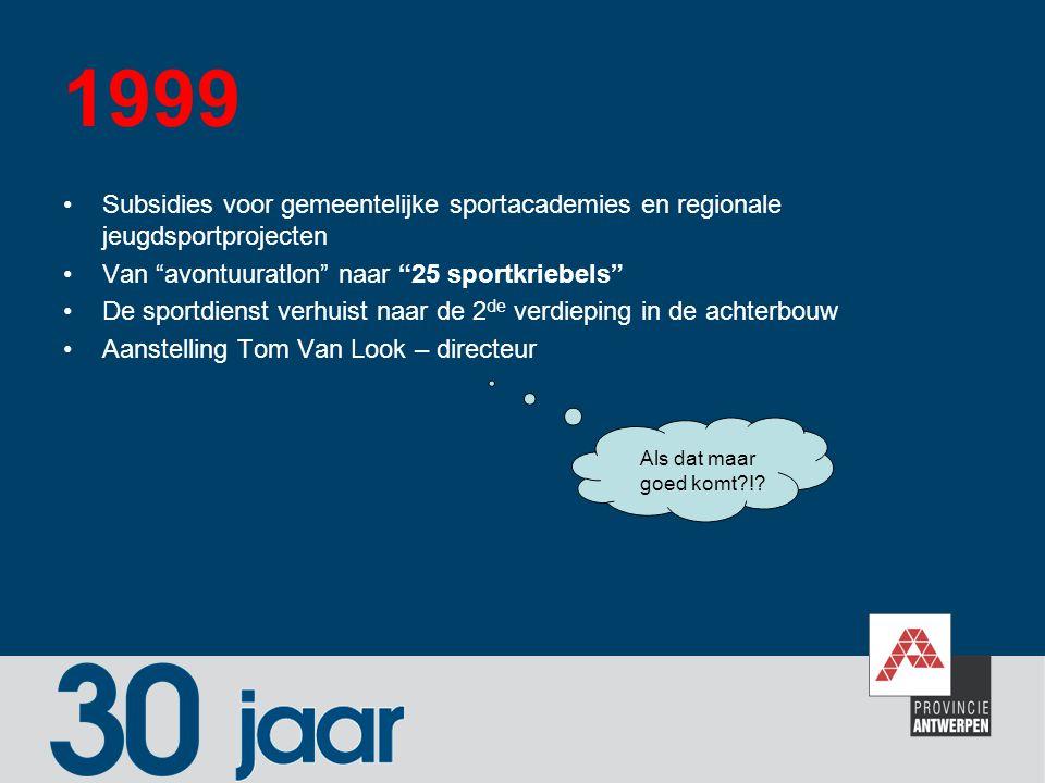 1999 Subsidies voor gemeentelijke sportacademies en regionale jeugdsportprojecten. Van avontuuratlon naar 25 sportkriebels