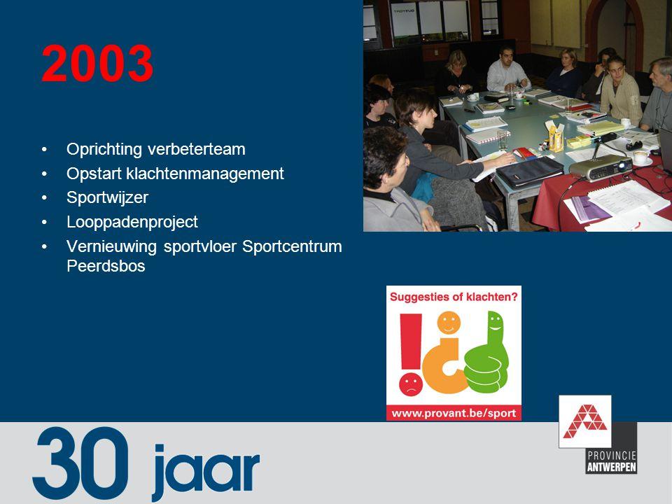 2003 Oprichting verbeterteam Opstart klachtenmanagement Sportwijzer