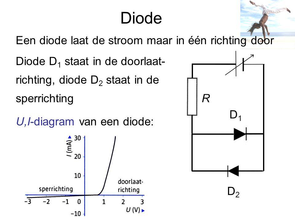 Diode Een diode laat de stroom maar in één richting door