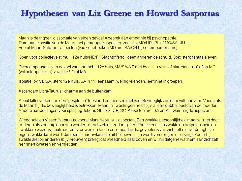 Hypothesen van Liz Greene en Howard Sasportas