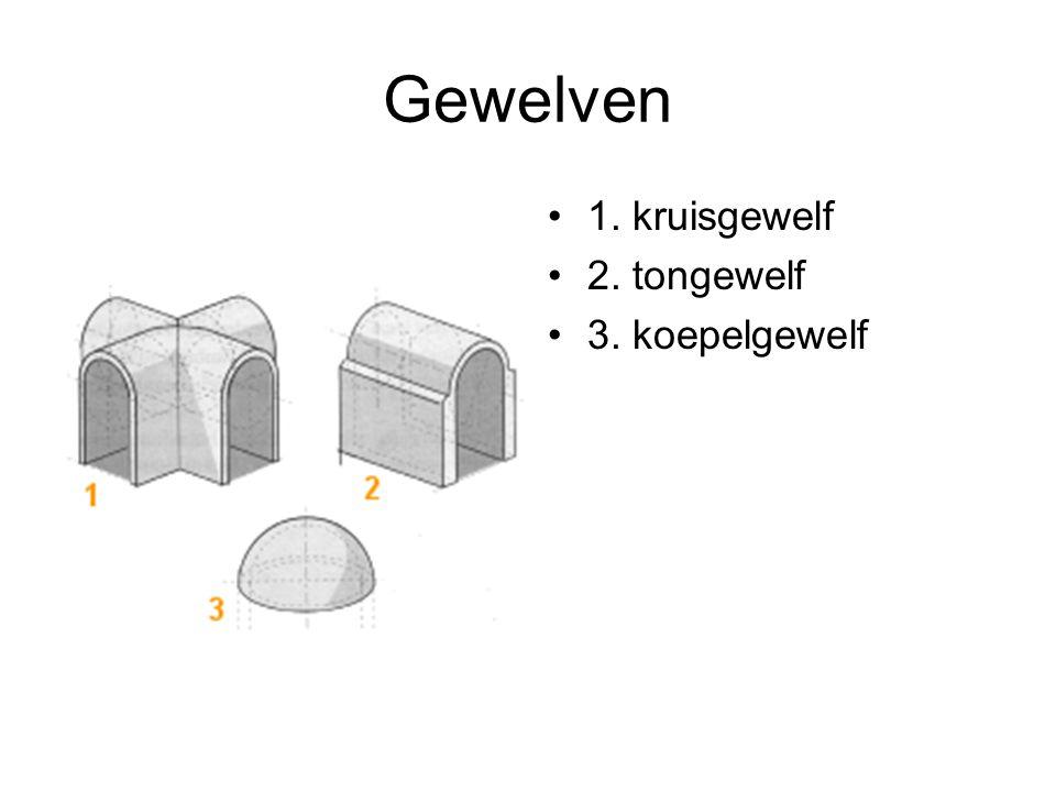 Gewelven 1. kruisgewelf 2. tongewelf 3. koepelgewelf