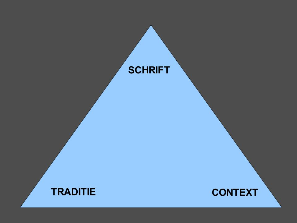 SCHRIFT TRADITIE CONTEXT