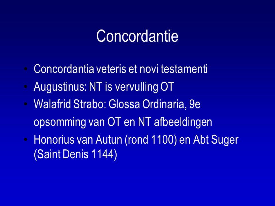 Concordantie Concordantia veteris et novi testamenti