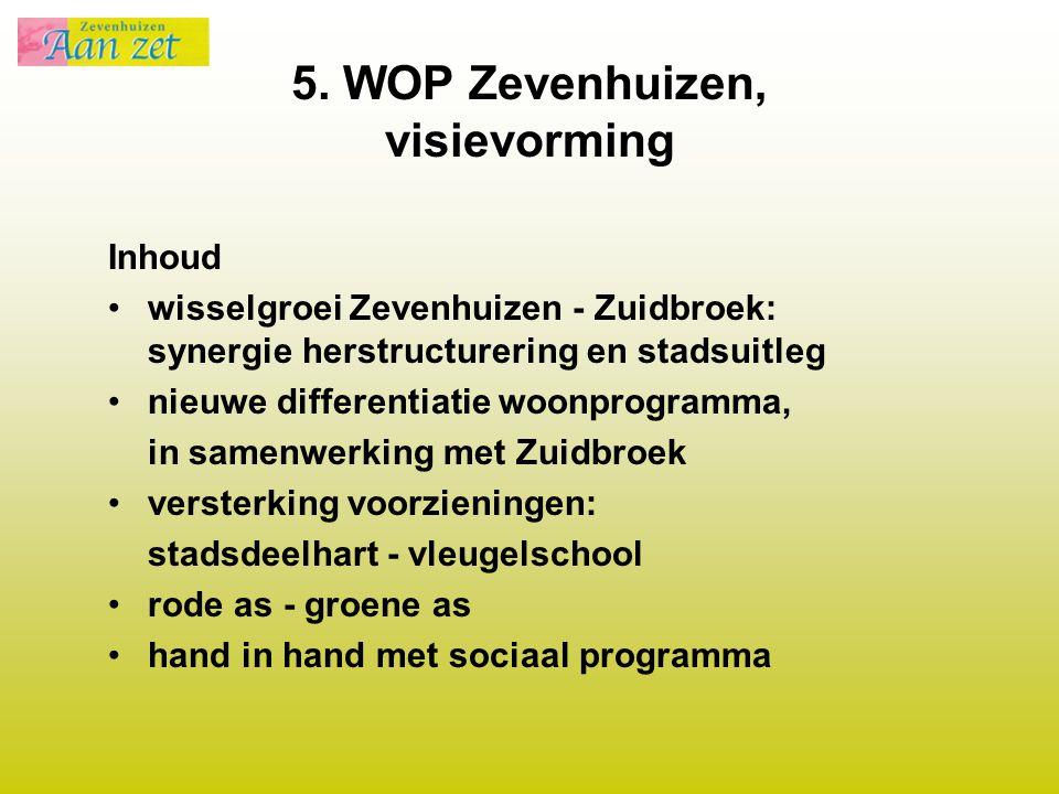5. WOP Zevenhuizen, visievorming