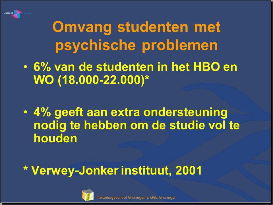 Omvang studenten met psychische problemen