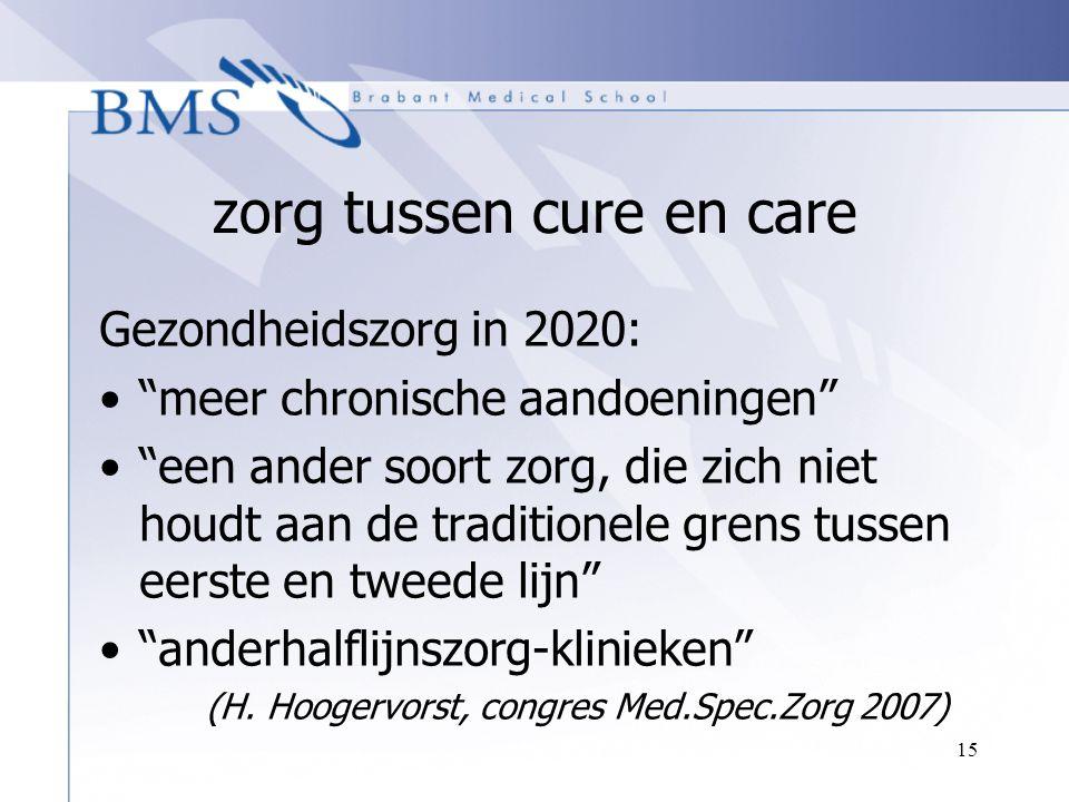 zorg tussen cure en care