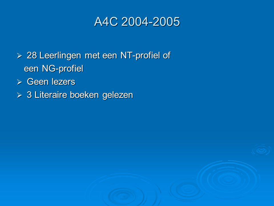 A4C 2004-2005 28 Leerlingen met een NT-profiel of een NG-profiel