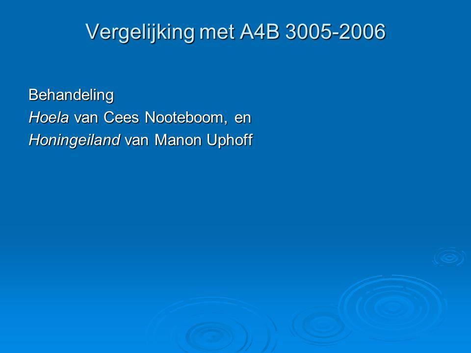 Vergelijking met A4B 3005-2006 Behandeling