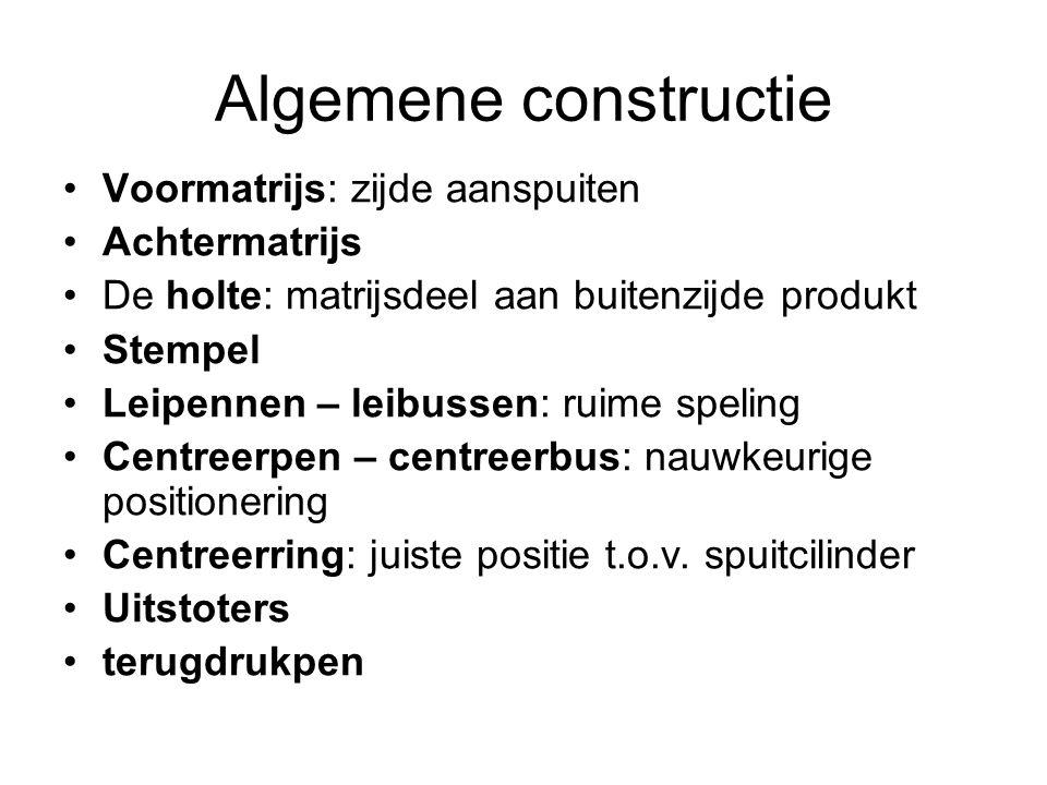 Algemene constructie Voormatrijs: zijde aanspuiten Achtermatrijs