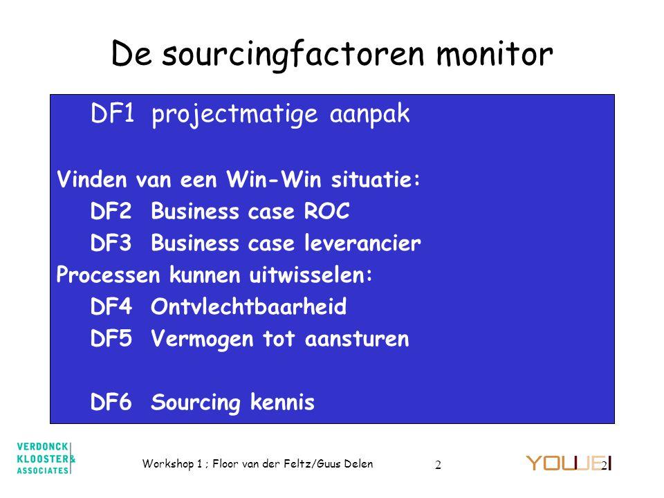 De sourcingfactoren monitor