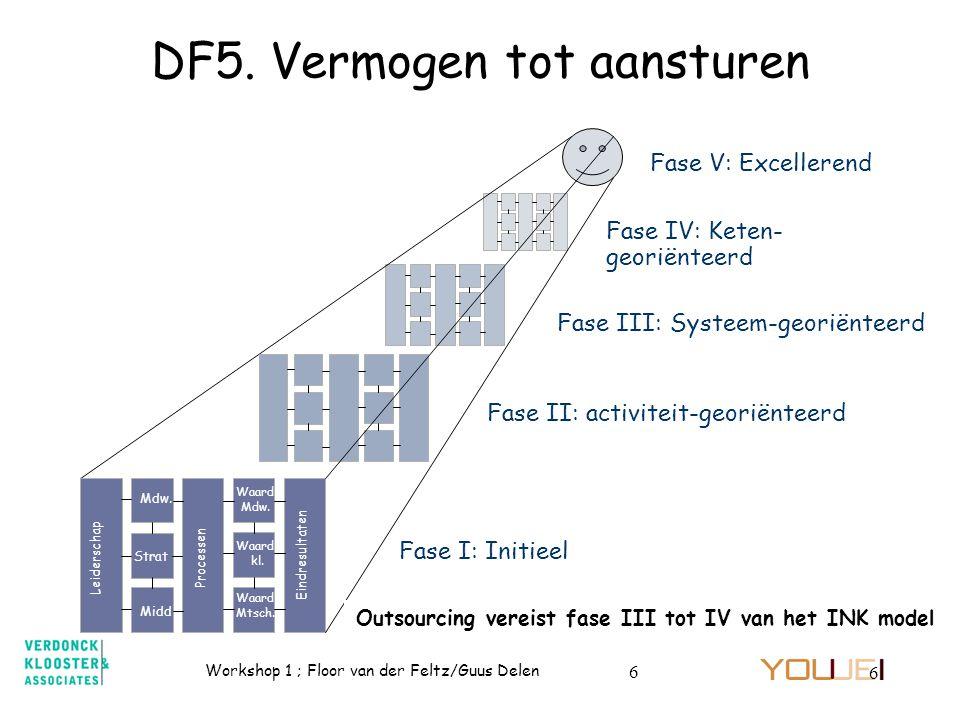 DF5. Vermogen tot aansturen