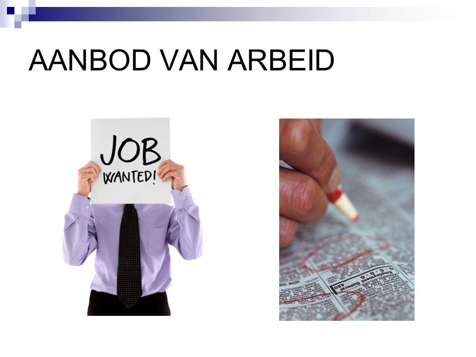 AANBOD VAN ARBEID