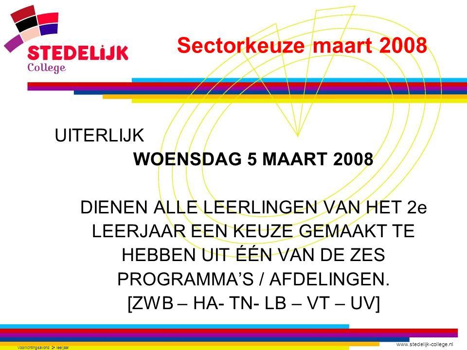 Sectorkeuze maart 2008 UITERLIJK WOENSDAG 5 MAART 2008