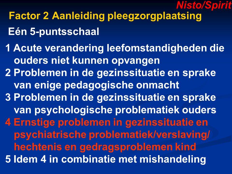 Nisto/Spirit Factor 2 Aanleiding pleegzorgplaatsing. Eén 5-puntsschaal. 1 Acute verandering leefomstandigheden die ouders niet kunnen opvangen.