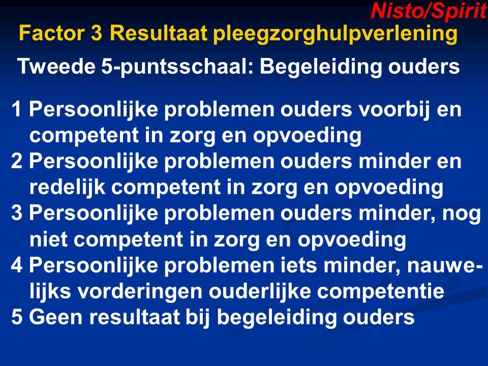 Nisto/Spirit Factor 3 Resultaat pleegzorghulpverlening. Tweede 5-puntsschaal: Begeleiding ouders.