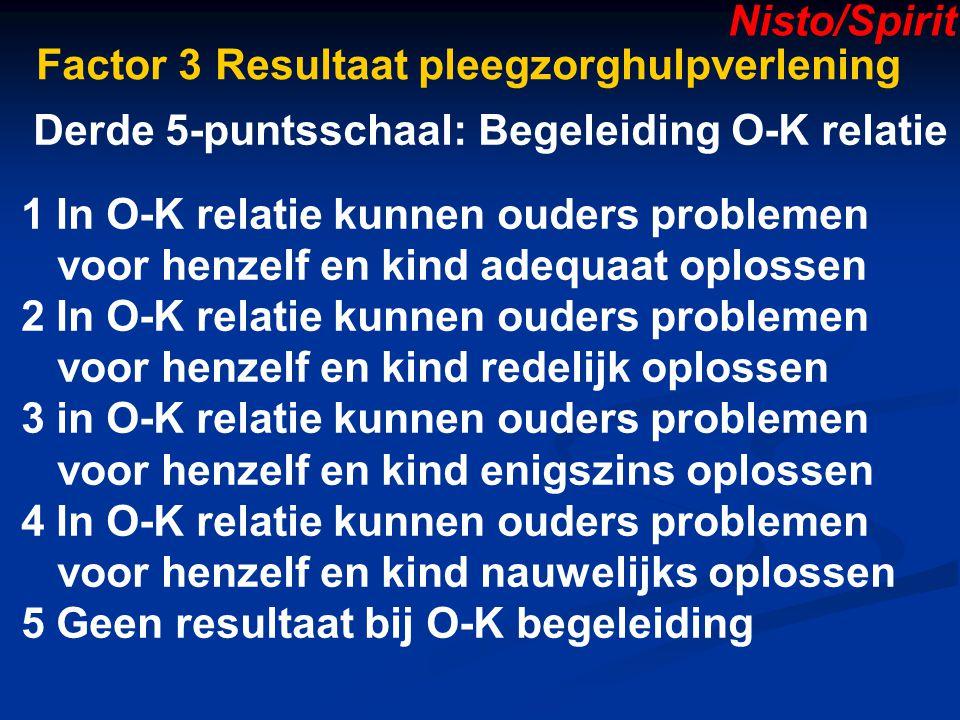 Nisto/Spirit Factor 3 Resultaat pleegzorghulpverlening. Derde 5-puntsschaal: Begeleiding O-K relatie.