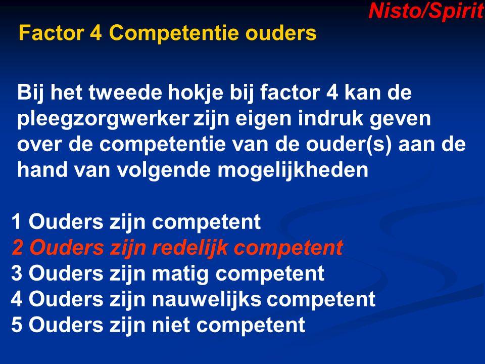 Nisto/Spirit Factor 4 Competentie ouders. Bij het tweede hokje bij factor 4 kan de. pleegzorgwerker zijn eigen indruk geven.
