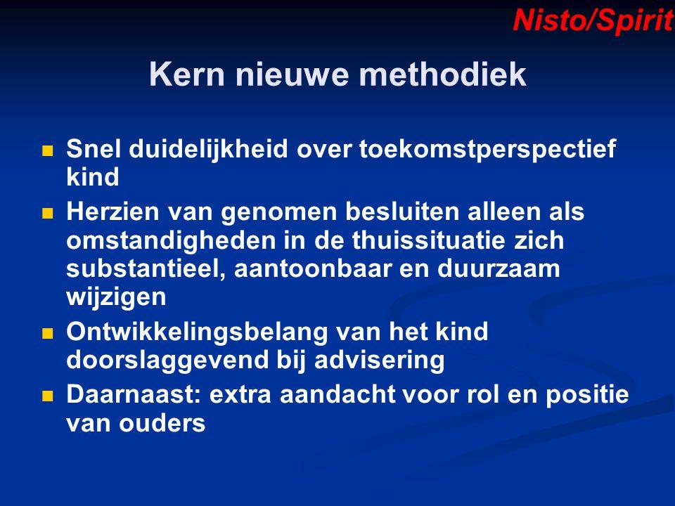 Kern nieuwe methodiek Nisto/Spirit