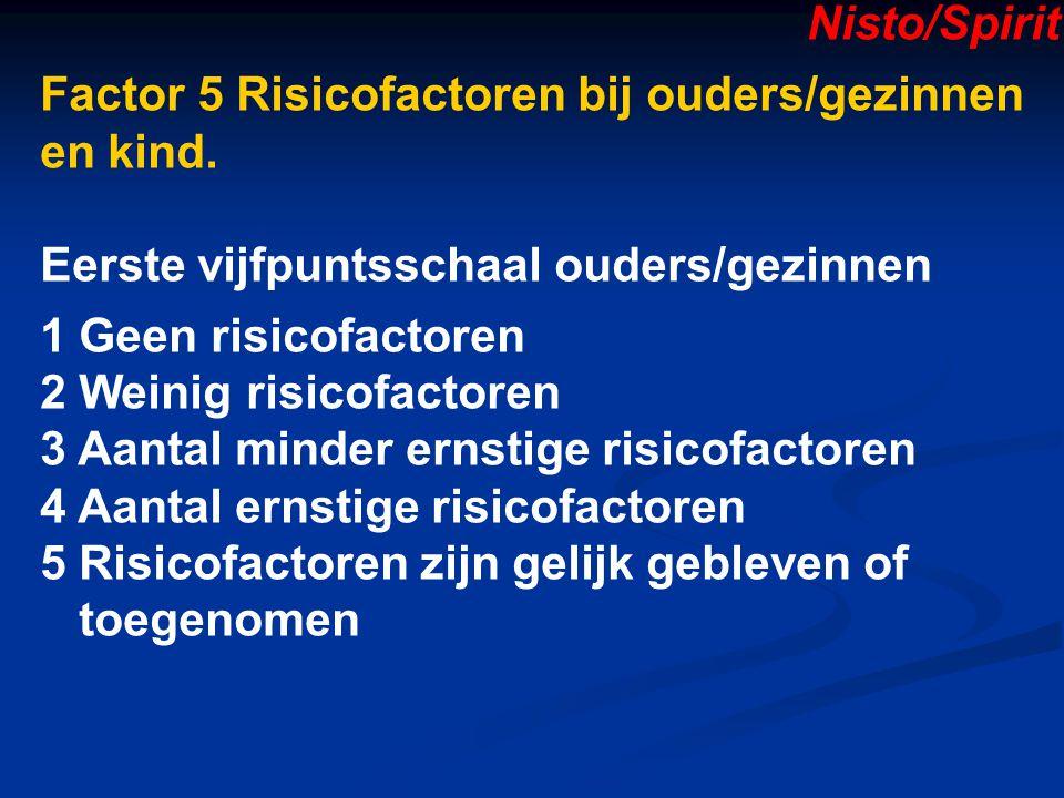 Nisto/Spirit Factor 5 Risicofactoren bij ouders/gezinnen en kind. Eerste vijfpuntsschaal ouders/gezinnen.