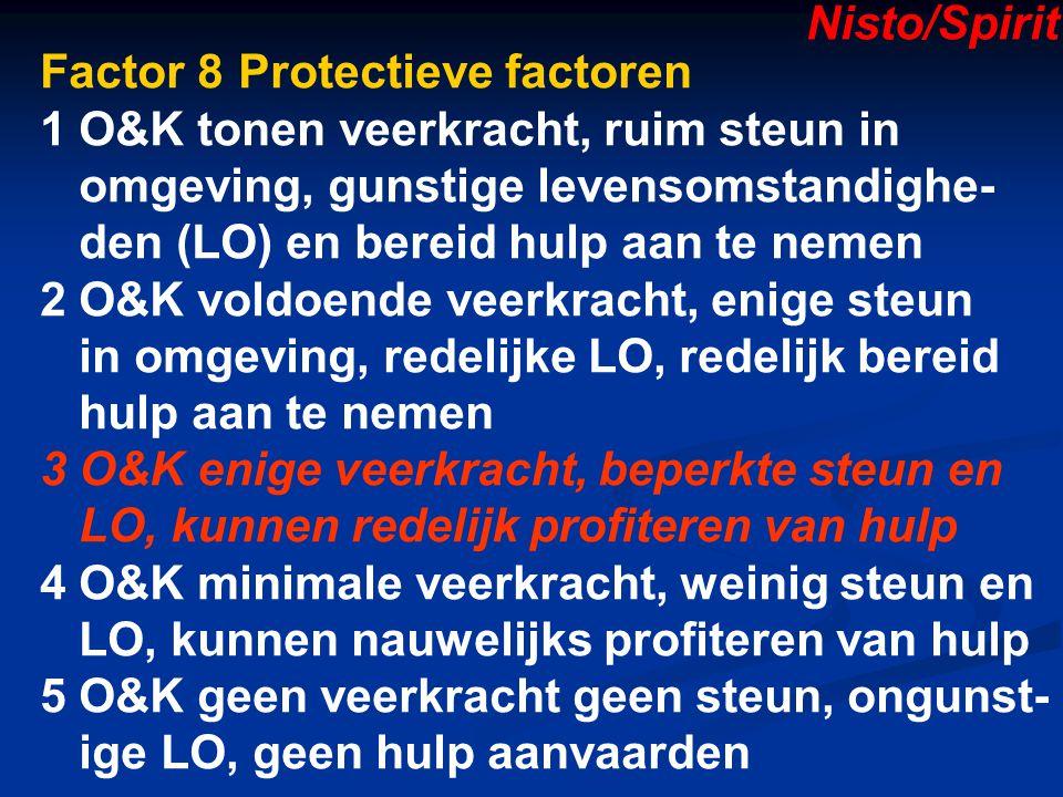 Nisto/Spirit Factor 8 Protectieve factoren. 1 O&K tonen veerkracht, ruim steun in. omgeving, gunstige levensomstandighe-