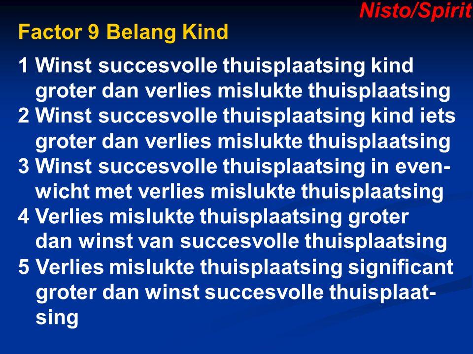 Nisto/Spirit Factor 9 Belang Kind. 1 Winst succesvolle thuisplaatsing kind. groter dan verlies mislukte thuisplaatsing.