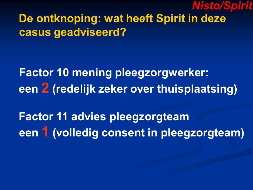 Nisto/Spirit De ontknoping: wat heeft Spirit in deze casus geadviseerd Factor 10 mening pleegzorgwerker: