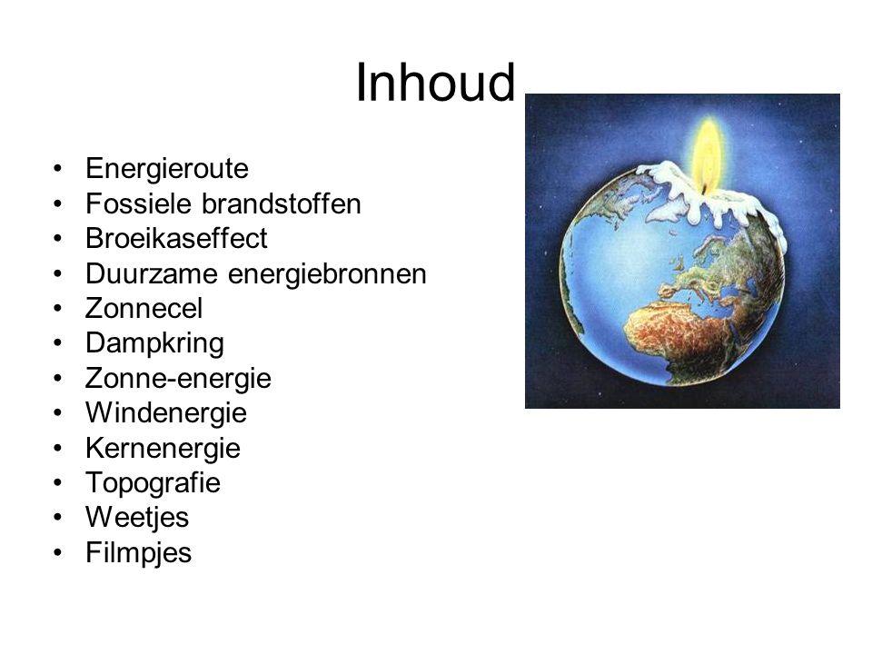 Inhoud Energieroute Fossiele brandstoffen Broeikaseffect