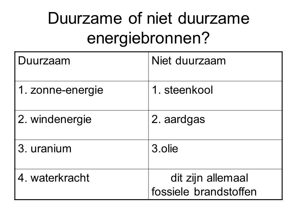 Duurzame of niet duurzame energiebronnen
