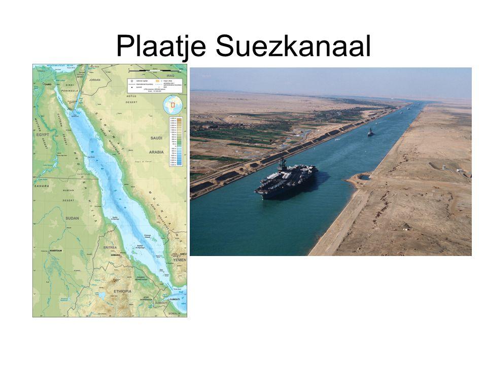 Plaatje Suezkanaal