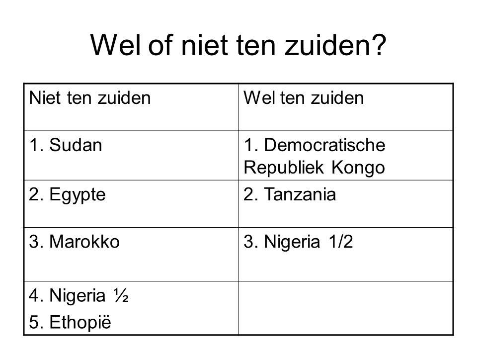 Wel of niet ten zuiden Niet ten zuiden Wel ten zuiden 1. Sudan
