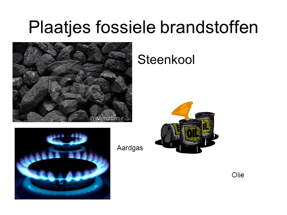 Plaatjes fossiele brandstoffen