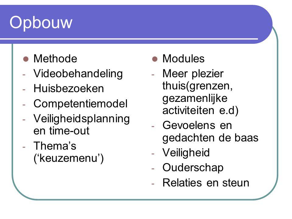 Opbouw Methode Videobehandeling Huisbezoeken Competentiemodel
