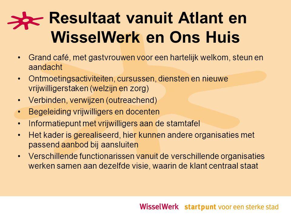 Resultaat vanuit Atlant en WisselWerk en Ons Huis
