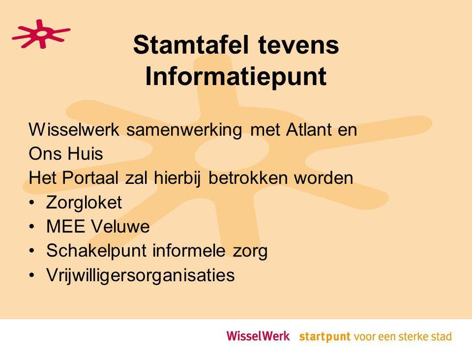 Stamtafel tevens Informatiepunt
