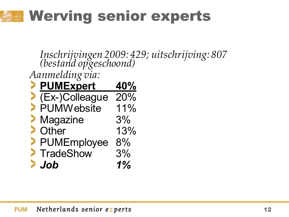 Werving senior experts