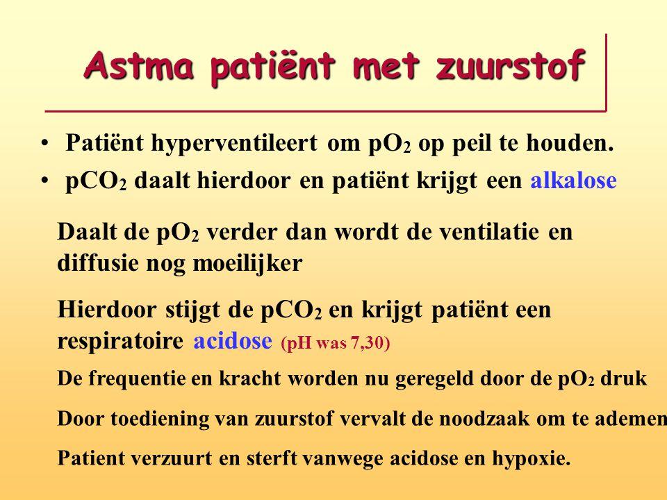 Astma patiënt met zuurstof