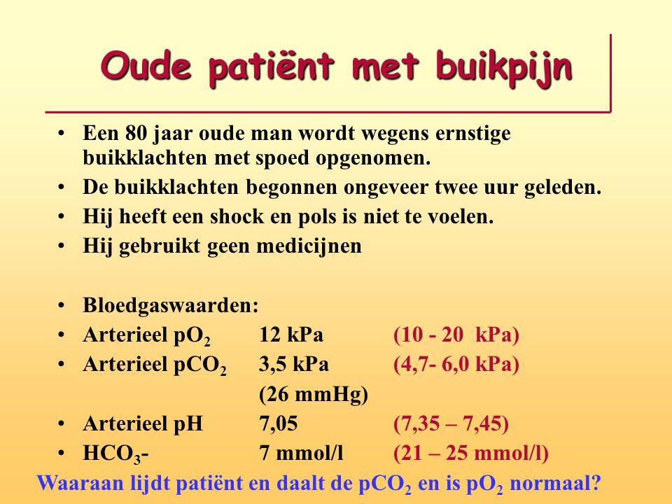 Oude patiënt met buikpijn
