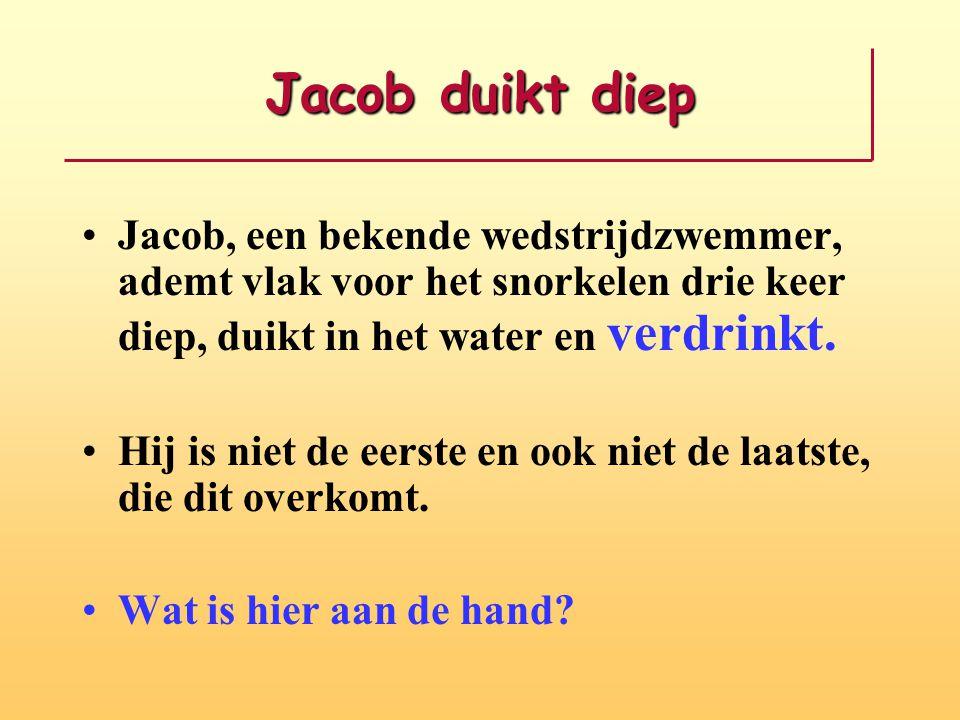 Jacob duikt diep Jacob, een bekende wedstrijdzwemmer, ademt vlak voor het snorkelen drie keer diep, duikt in het water en verdrinkt.