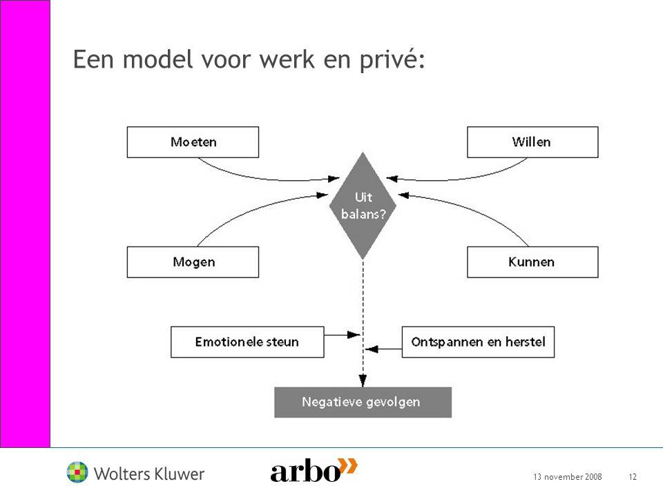 Een model voor werk en privé: