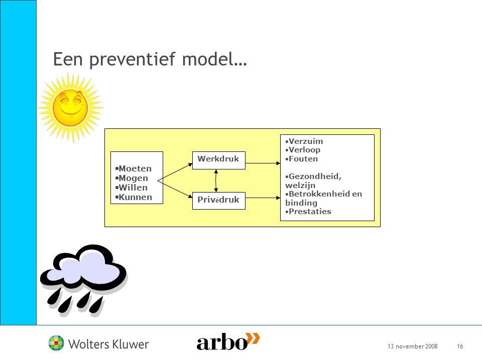 Een preventief model… Moeten Mogen Willen Kunnen Privédruk Verzuim