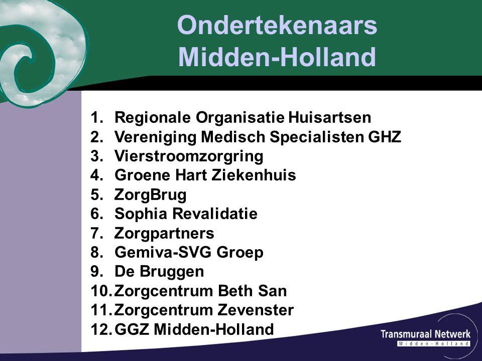 Ondertekenaars Midden-Holland