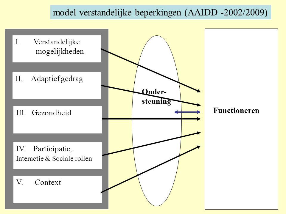 model verstandelijke beperkingen (AAIDD -2002/2009)