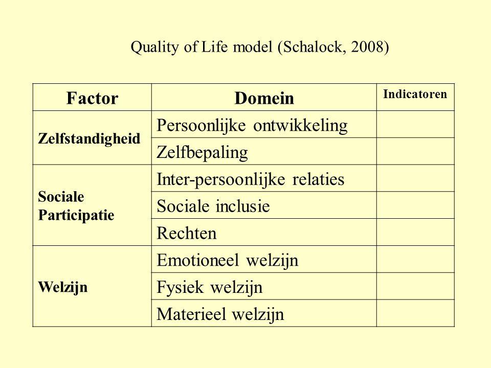 Persoonlijke ontwikkeling Zelfbepaling Inter-persoonlijke relaties