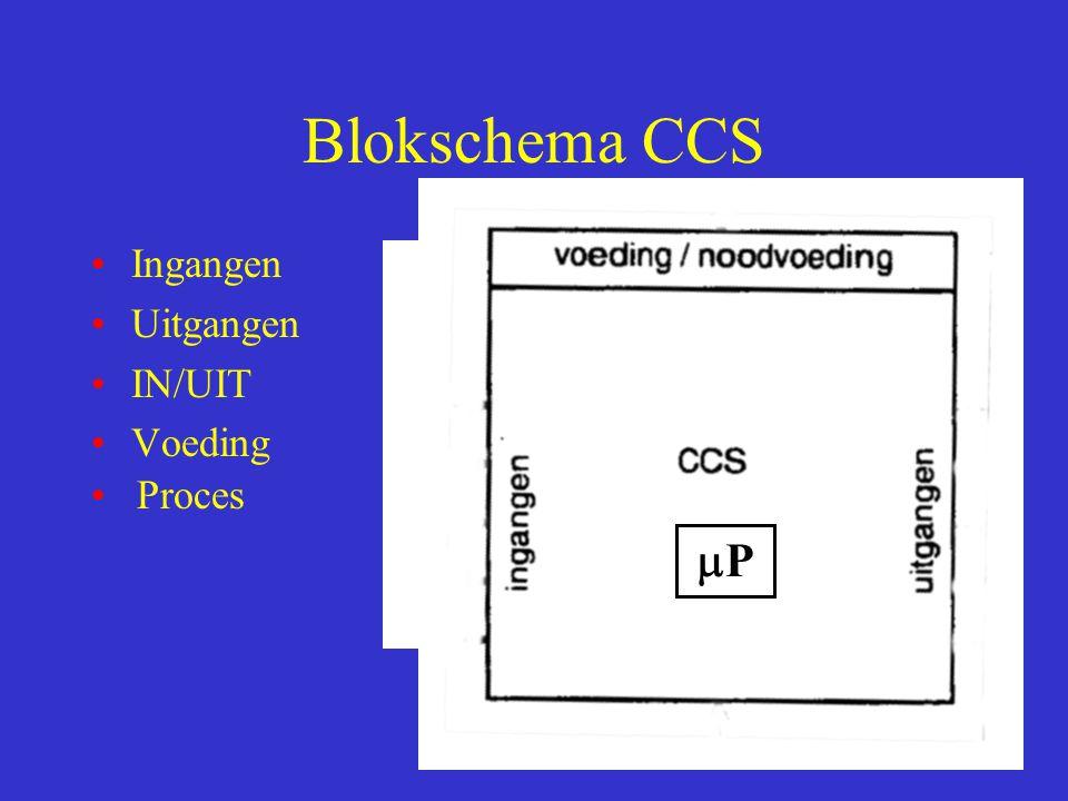 Blokschema CCS Ingangen Uitgangen IN/UIT Voeding Proces mP