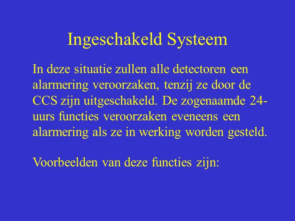 Ingeschakeld Systeem